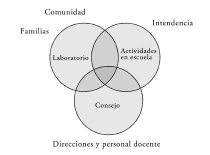 Figura 3_1.jpg
