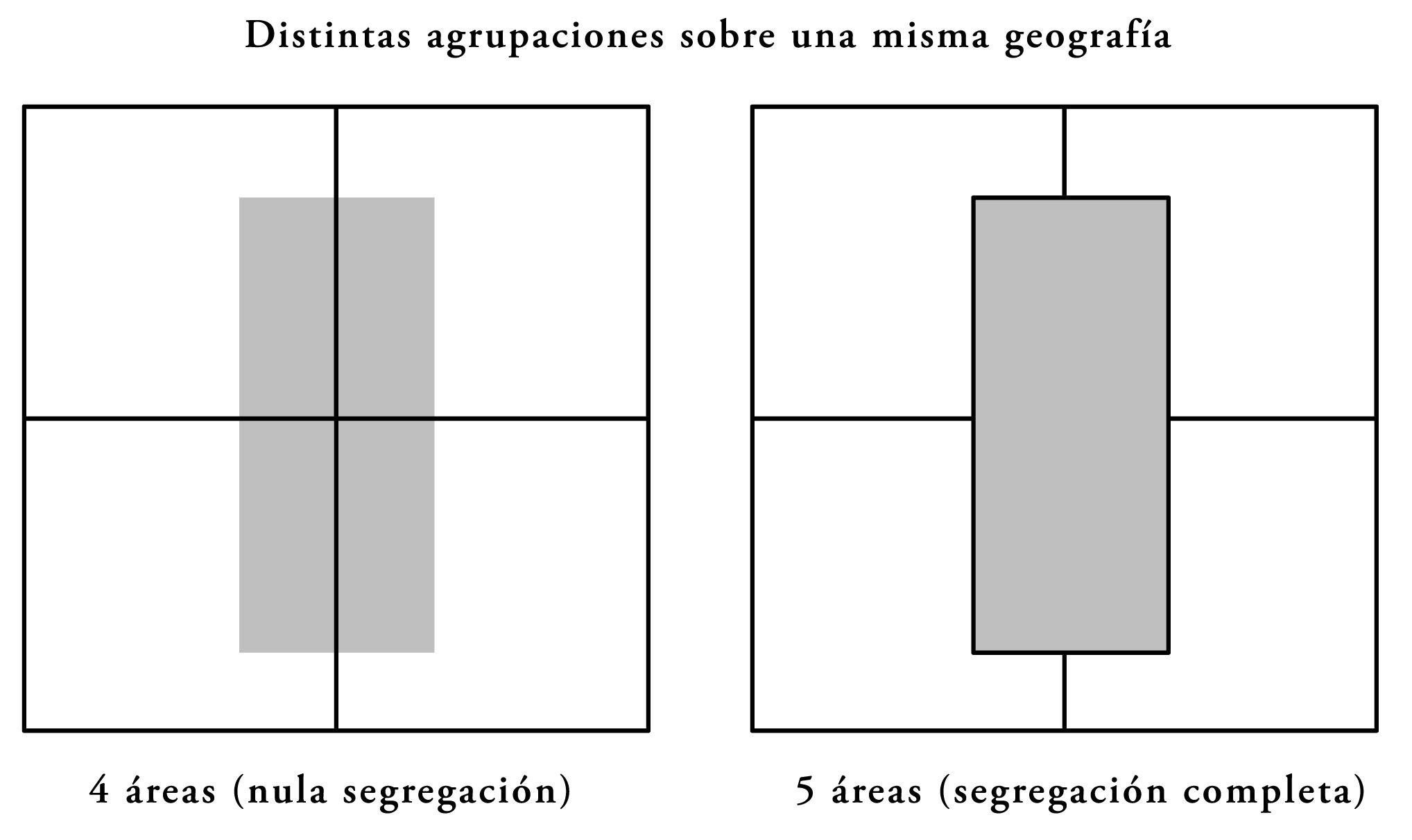 Ruiz-Tagle_López Figura 5.jpg