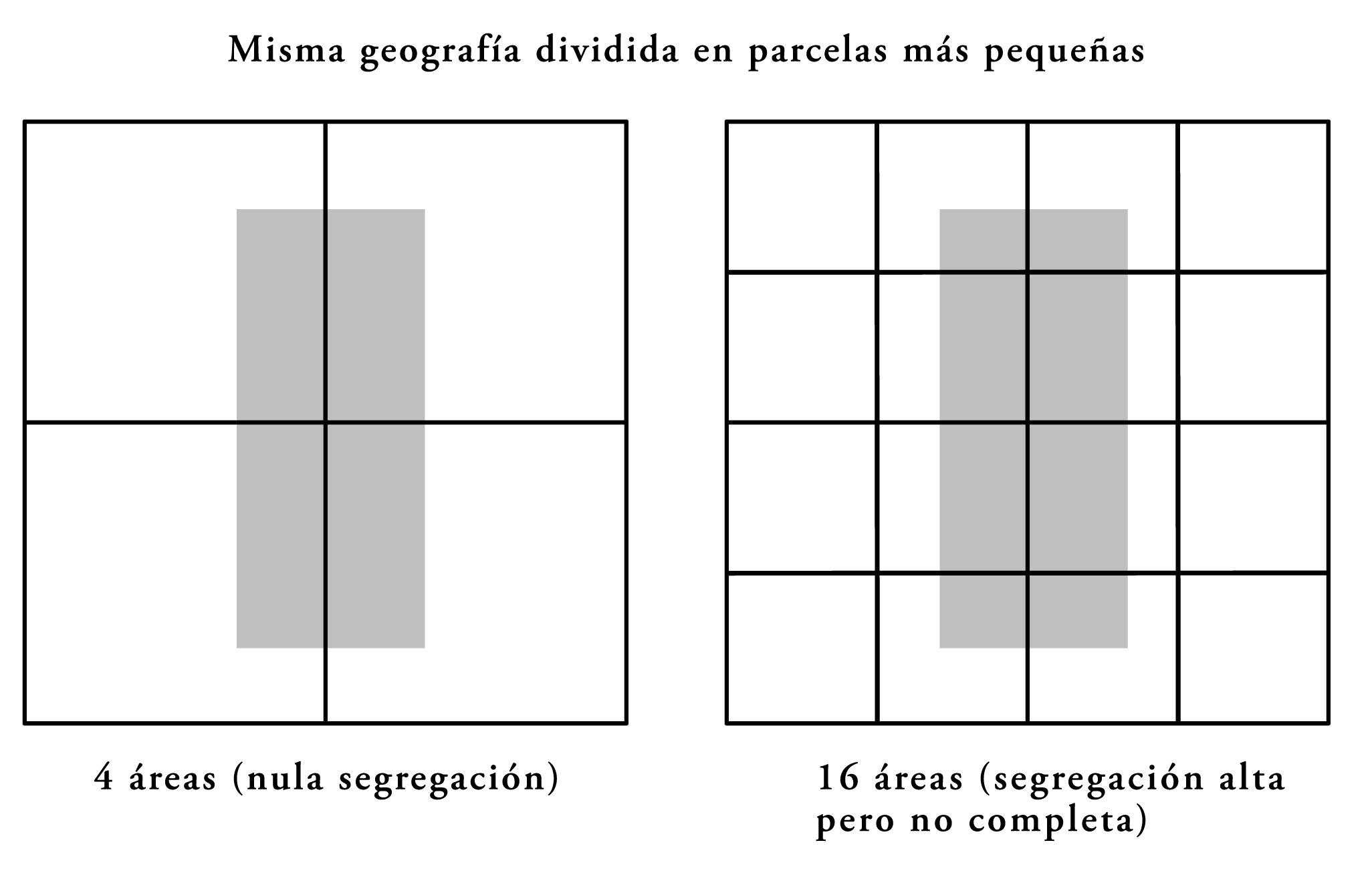 Ruiz-Tagle_Figura 6.jpg