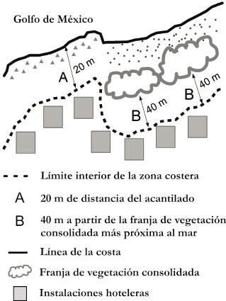 Figura 2a.jpg